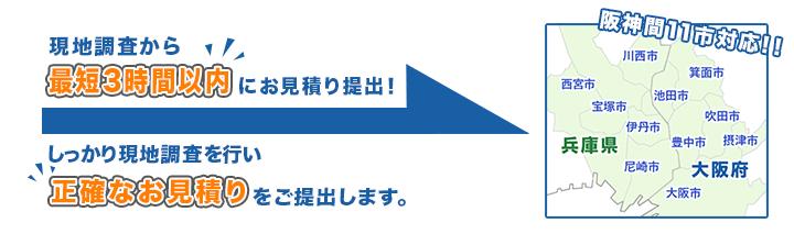 阪神間11市対応
